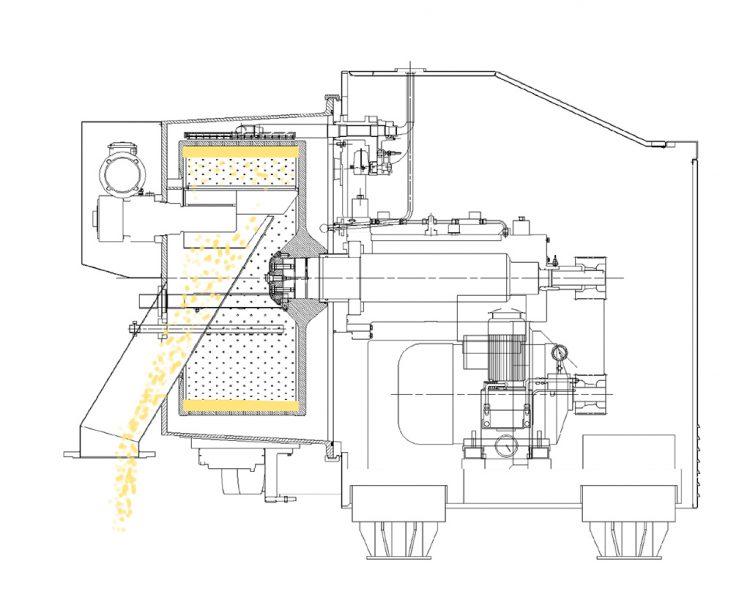 HX/GMP centrifugeuse horizontale à couteau