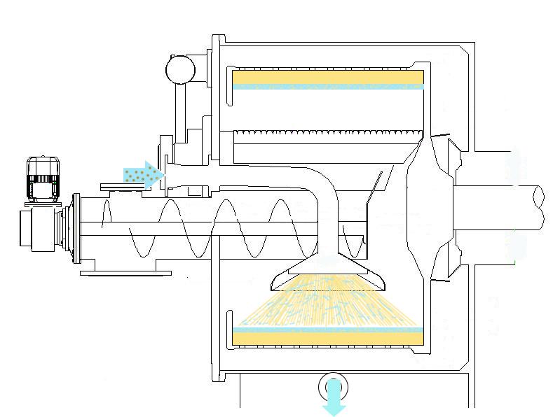 Centrifugeuse horizontale à couteau racloir HX industrie chimique