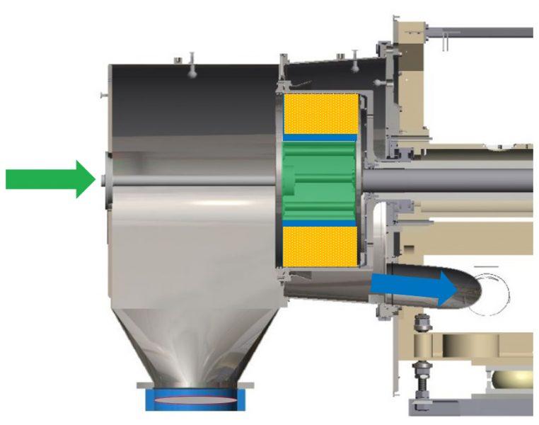 Centrifugeuse horizontale à sac réversible HT/GMP pharmaceutique